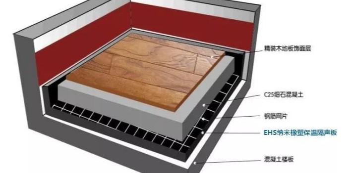 橡塑楼地面隔音保温板-和龟裂、保温效果差说再见【中亚保温】