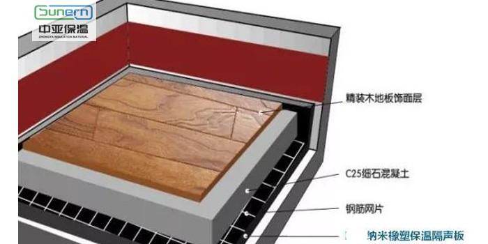 橡塑保温板可做消声材料吗?